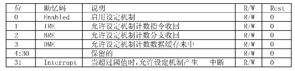 Figure CN101952806AD00131