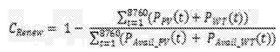 Figure CN106022503AD00142
