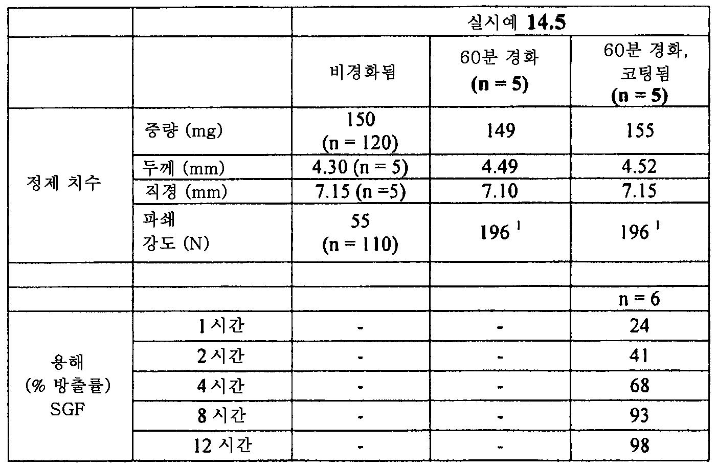 Figure 112011082183604-pat00070