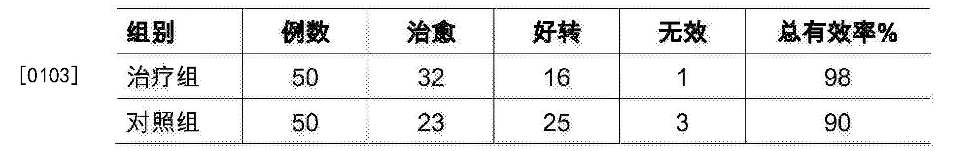 Figure CN105770237BD00132