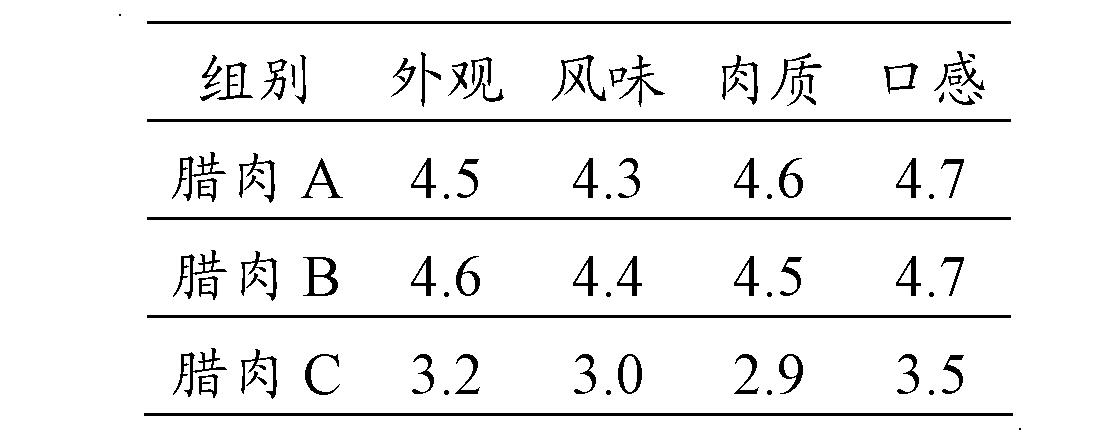 Figure CN102100367BD00081
