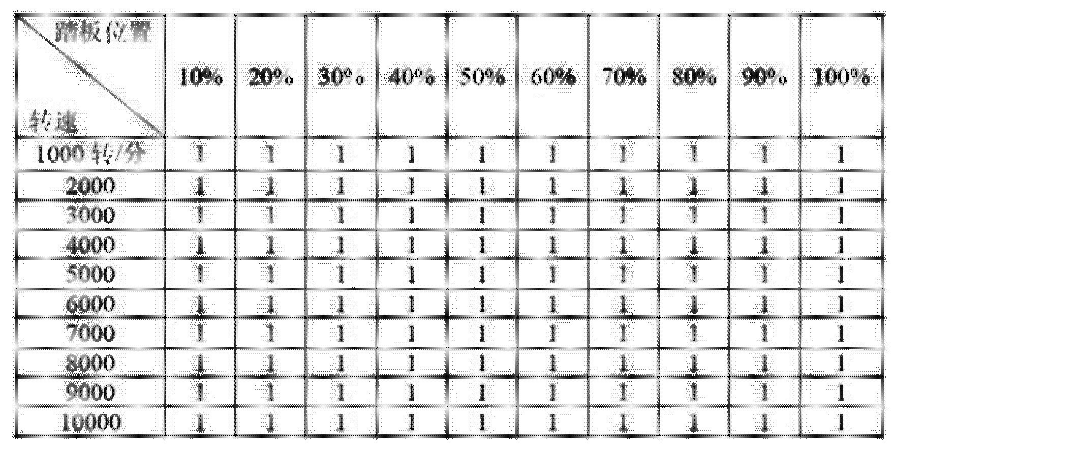 Figure CN102756667AD00102