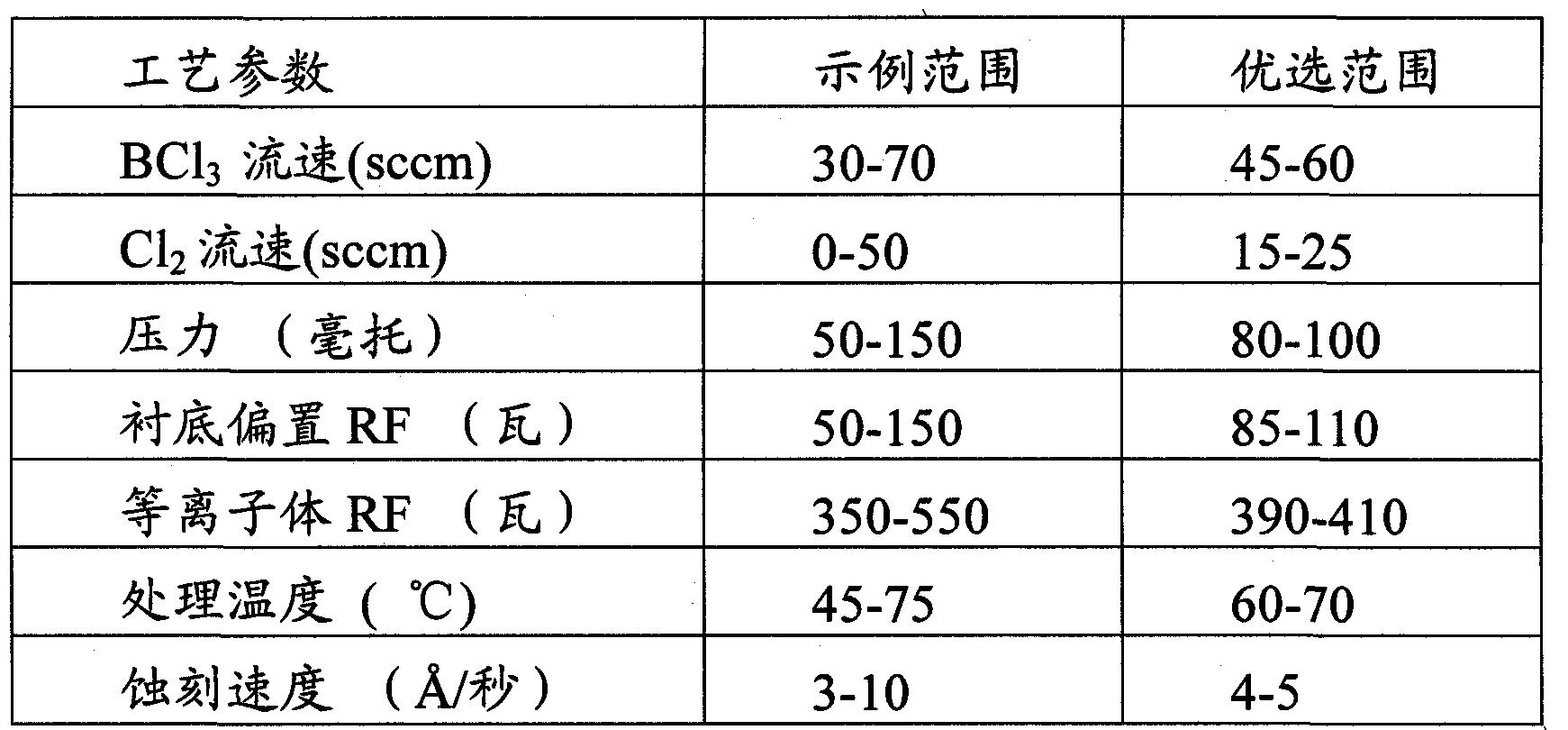 Figure CN102067292BD00081