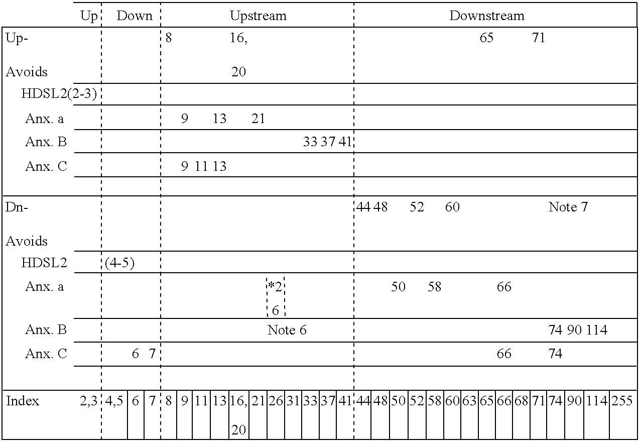 Figure US07012954-20060314-C00001