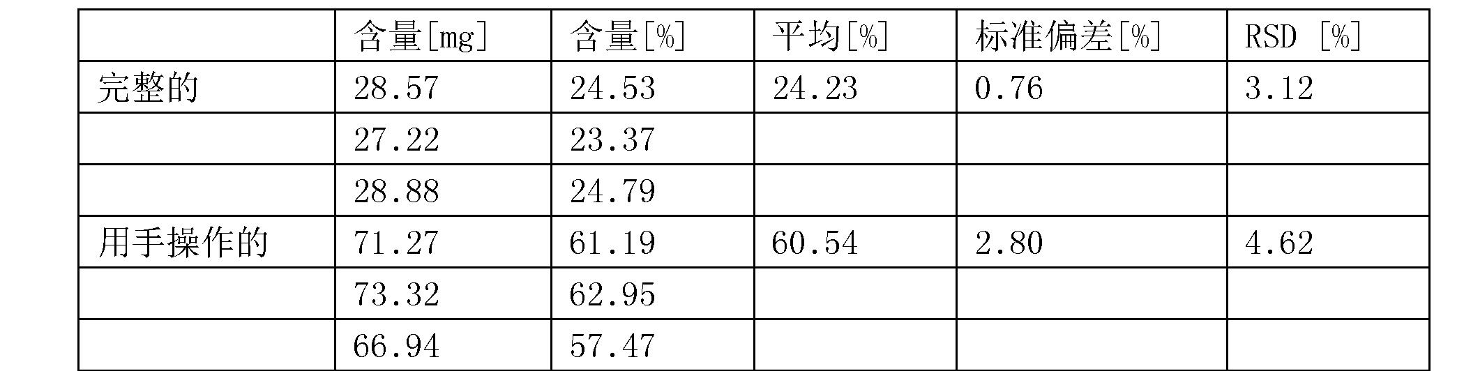 Figure CN104394851BD00592