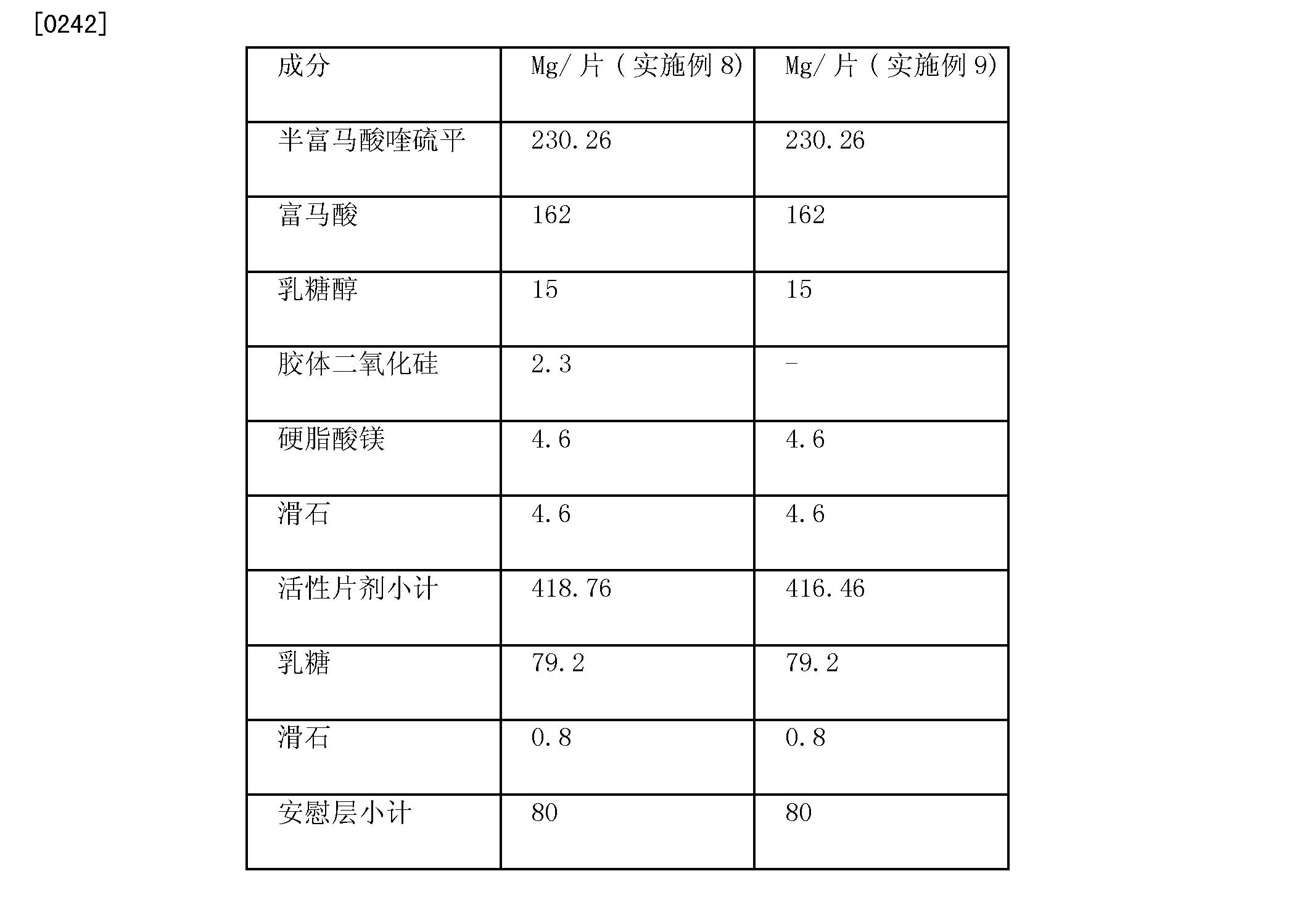 Figure CN102036654BD00253