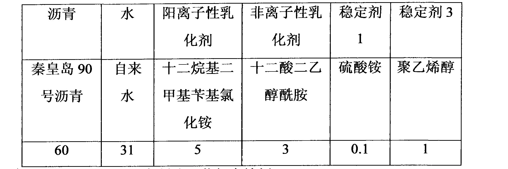 Figure CN102108257AD00082
