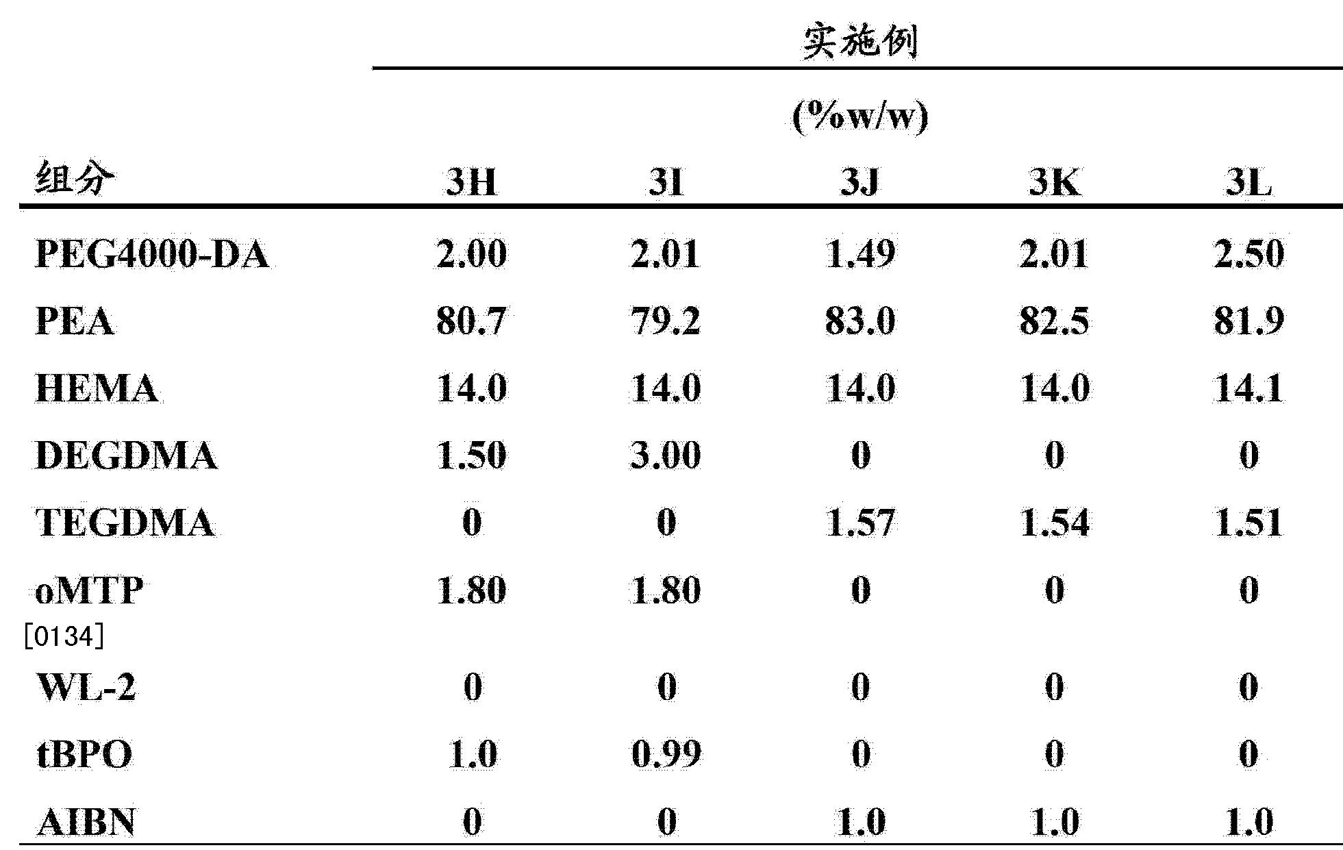 Figure CN102946913BD00151