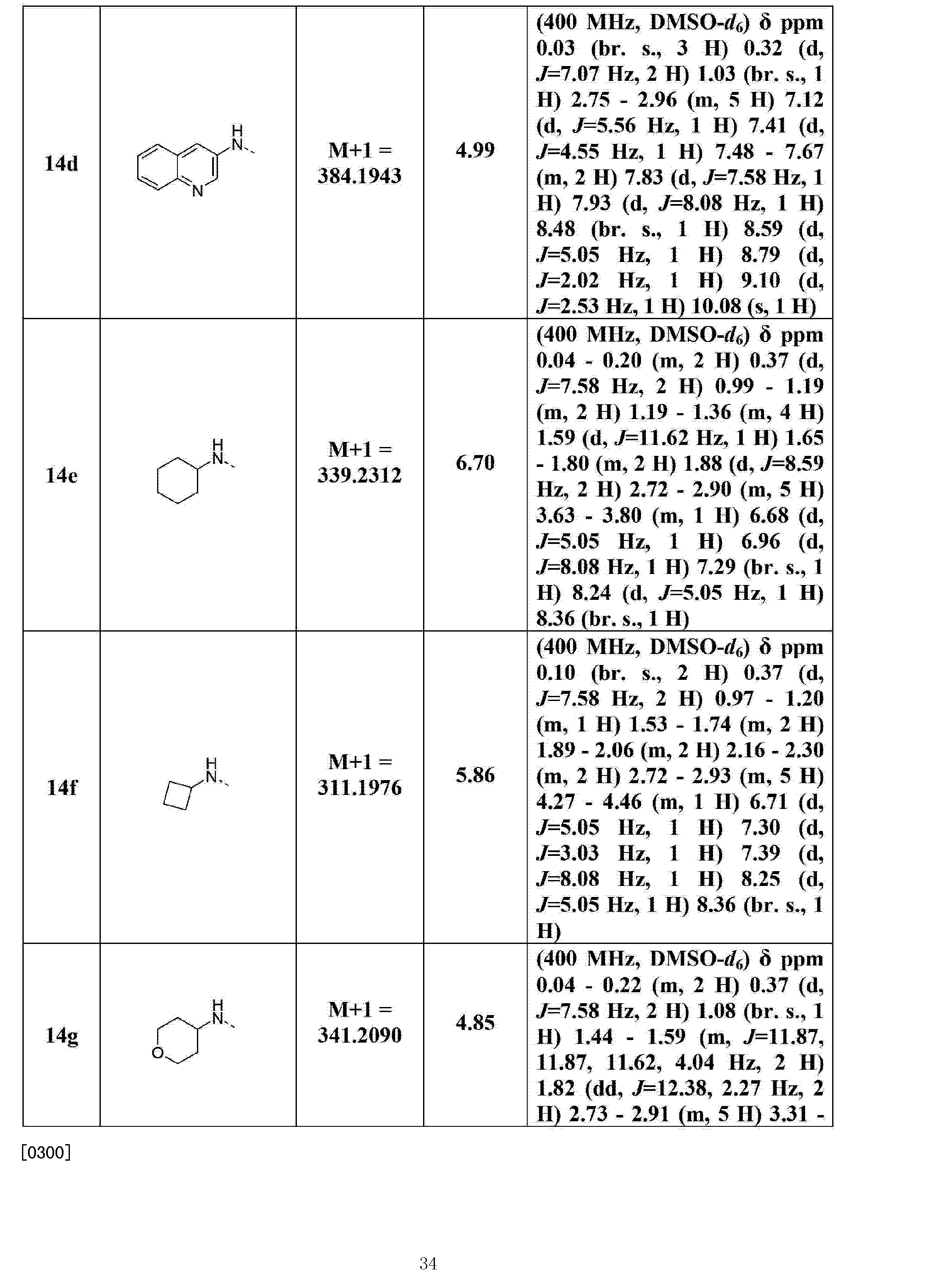Figure CN103270026AD00341