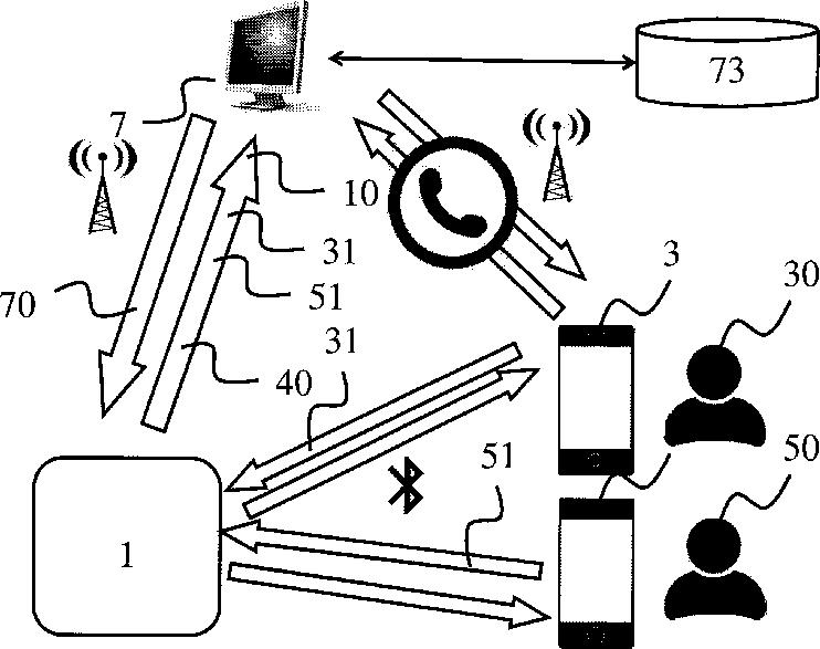 Figure FR3065564A1_D0001