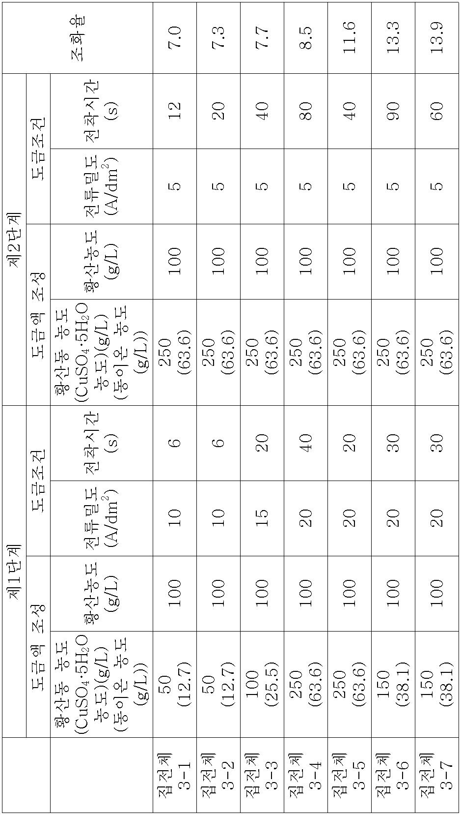 Figure 112009008713013-pct00001