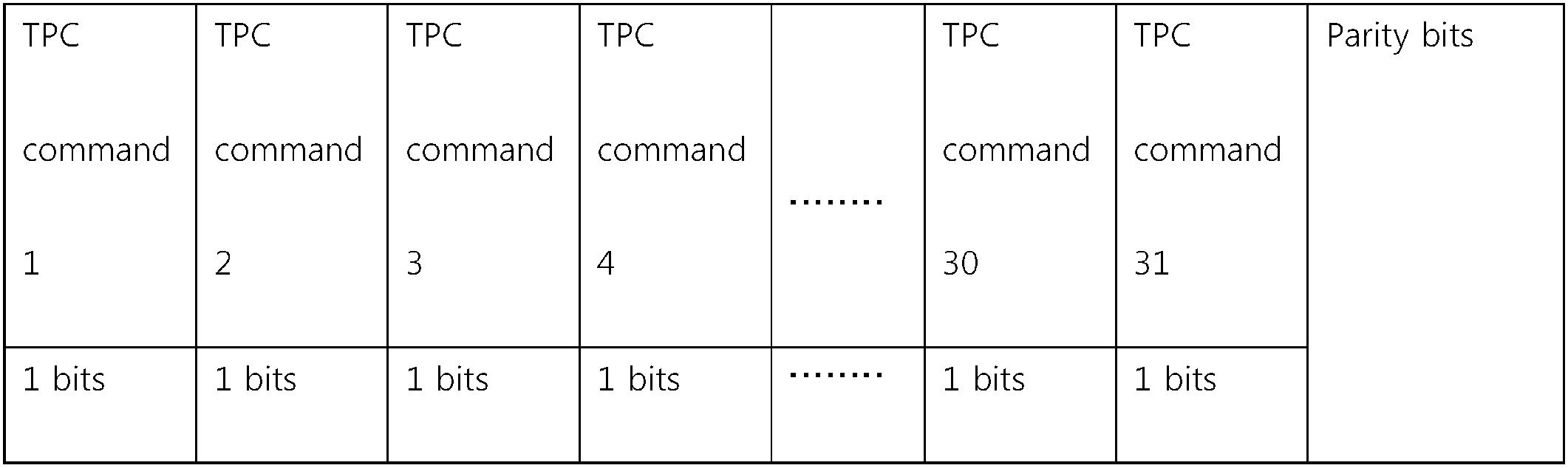 Figure PCTKR2011003518-appb-T000010