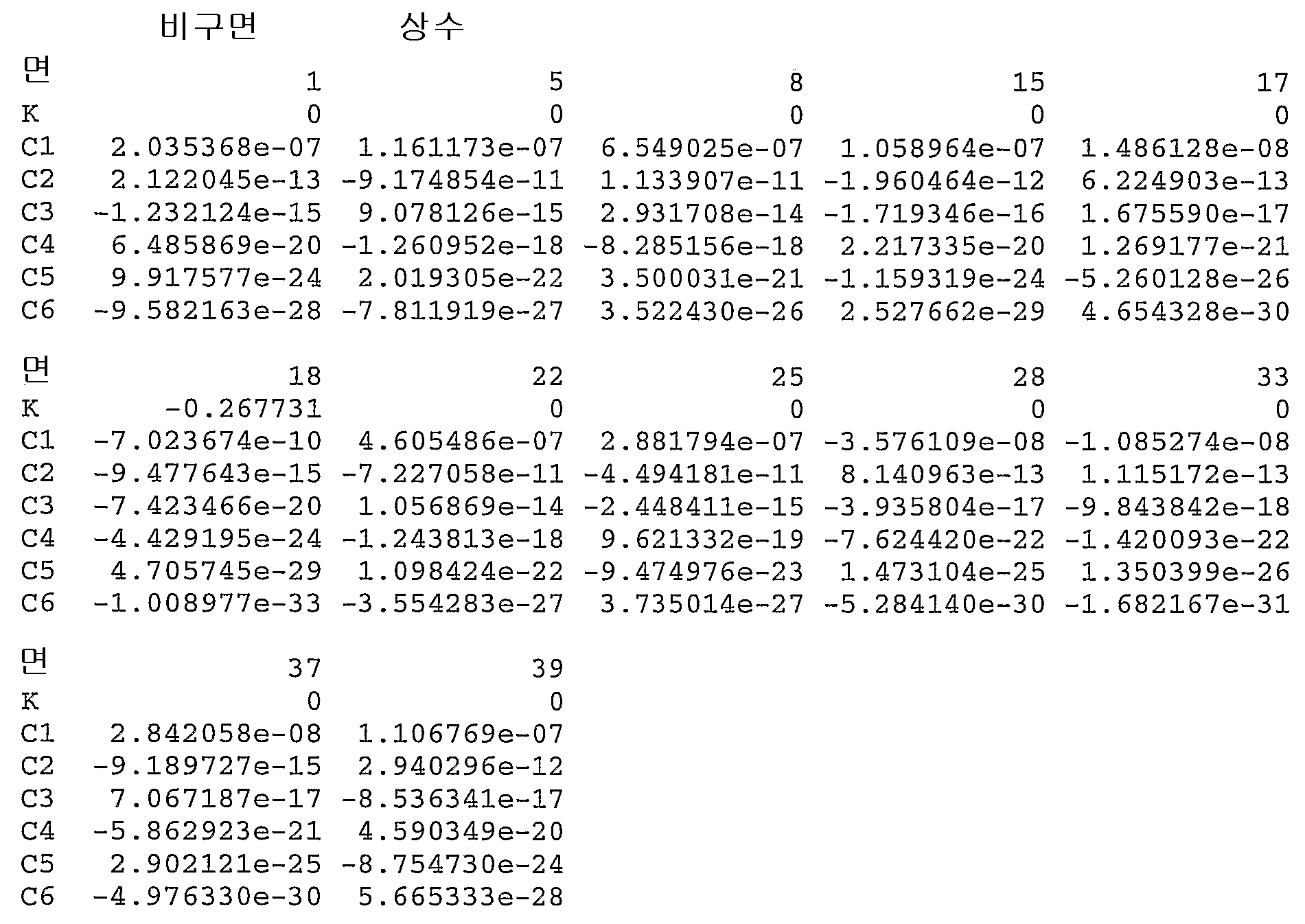 Figure 112006038464342-pct00011