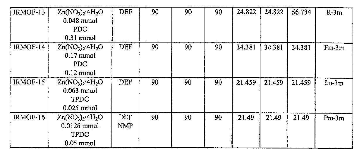 Figure 112004034282704-pct00011