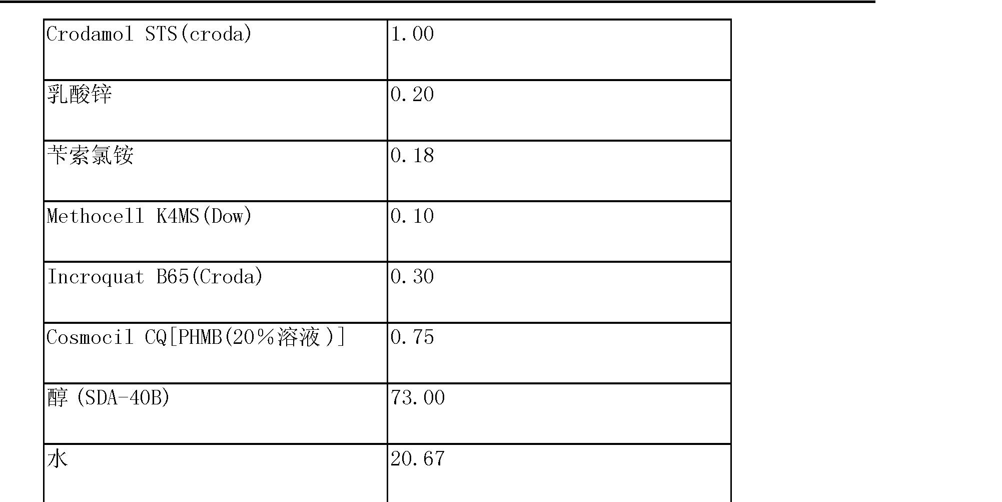 Figure CN101163455BD00241