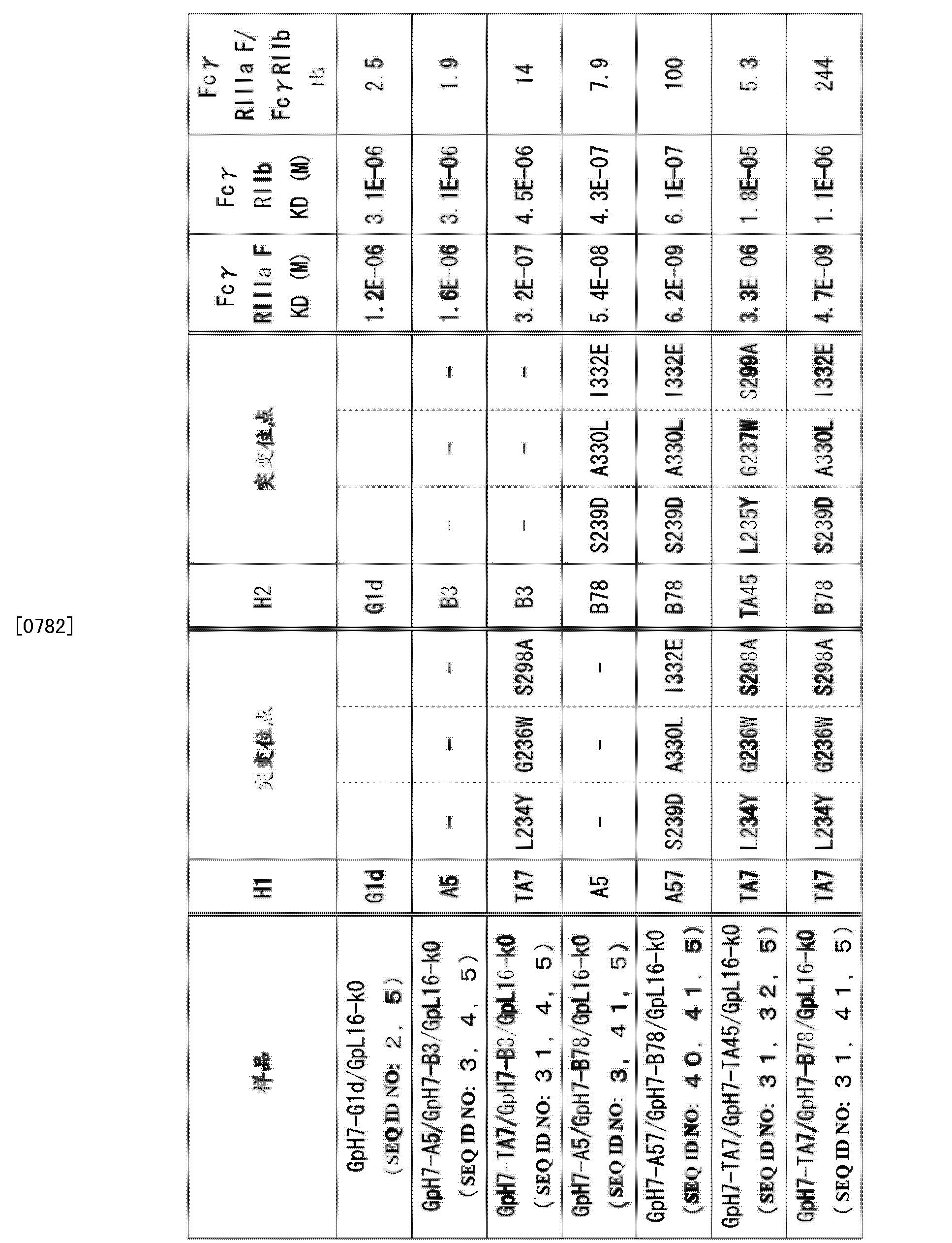 Figure CN103827300AD01641