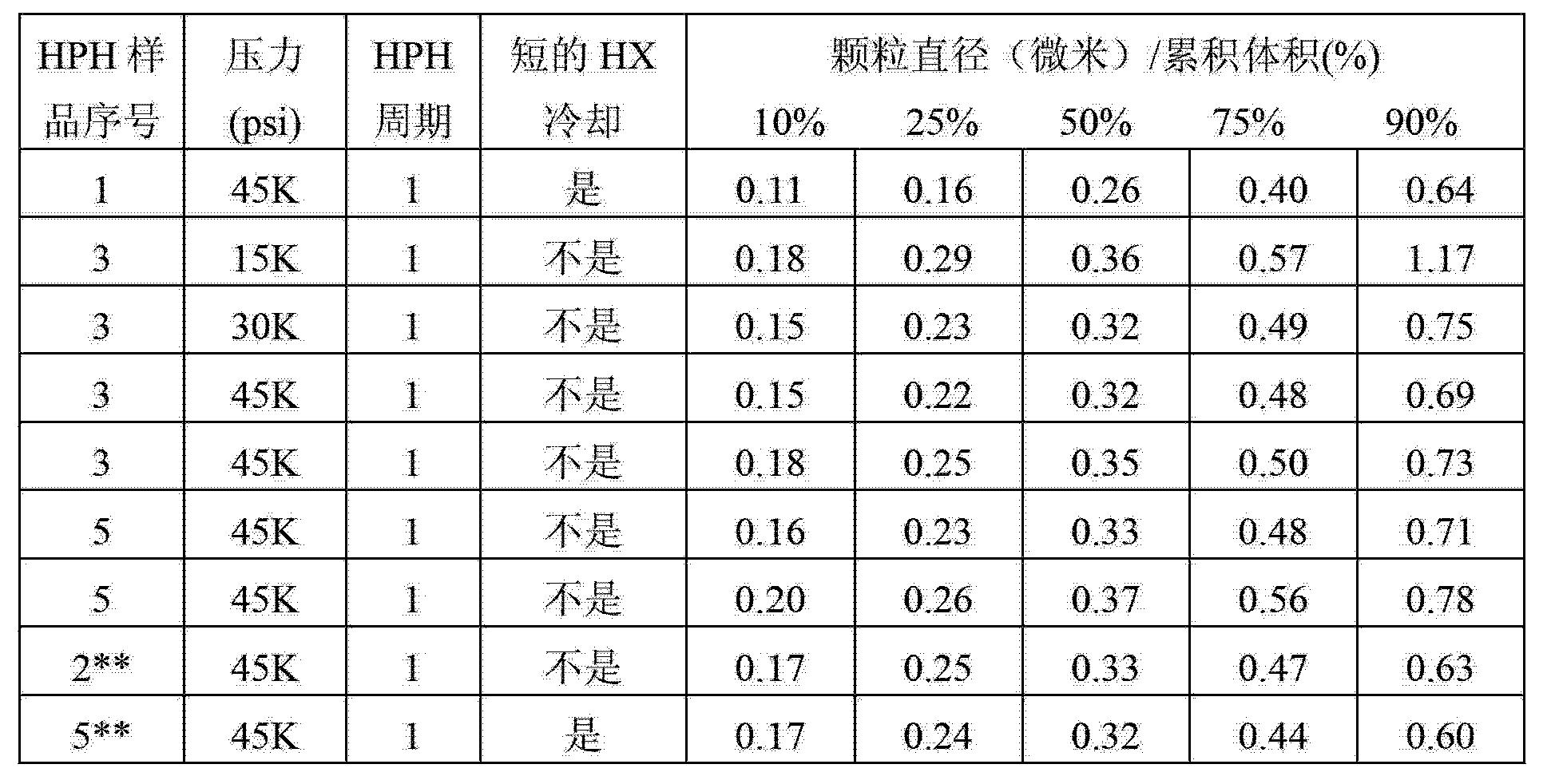 Figure CN102711743AD00501