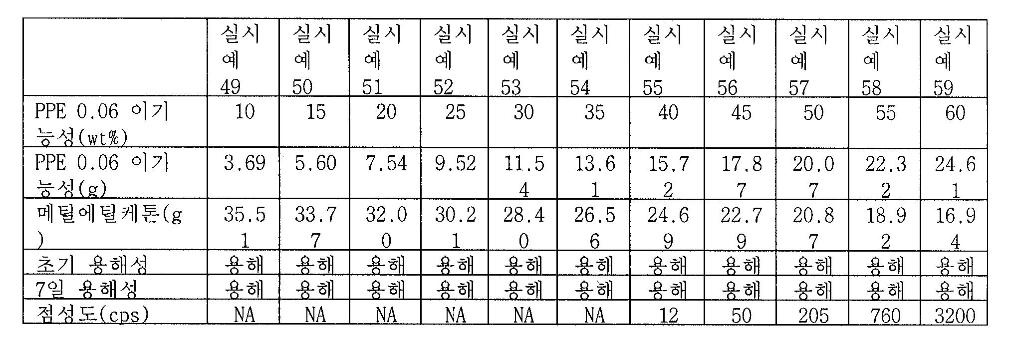 Figure 112009046791011-pct00023