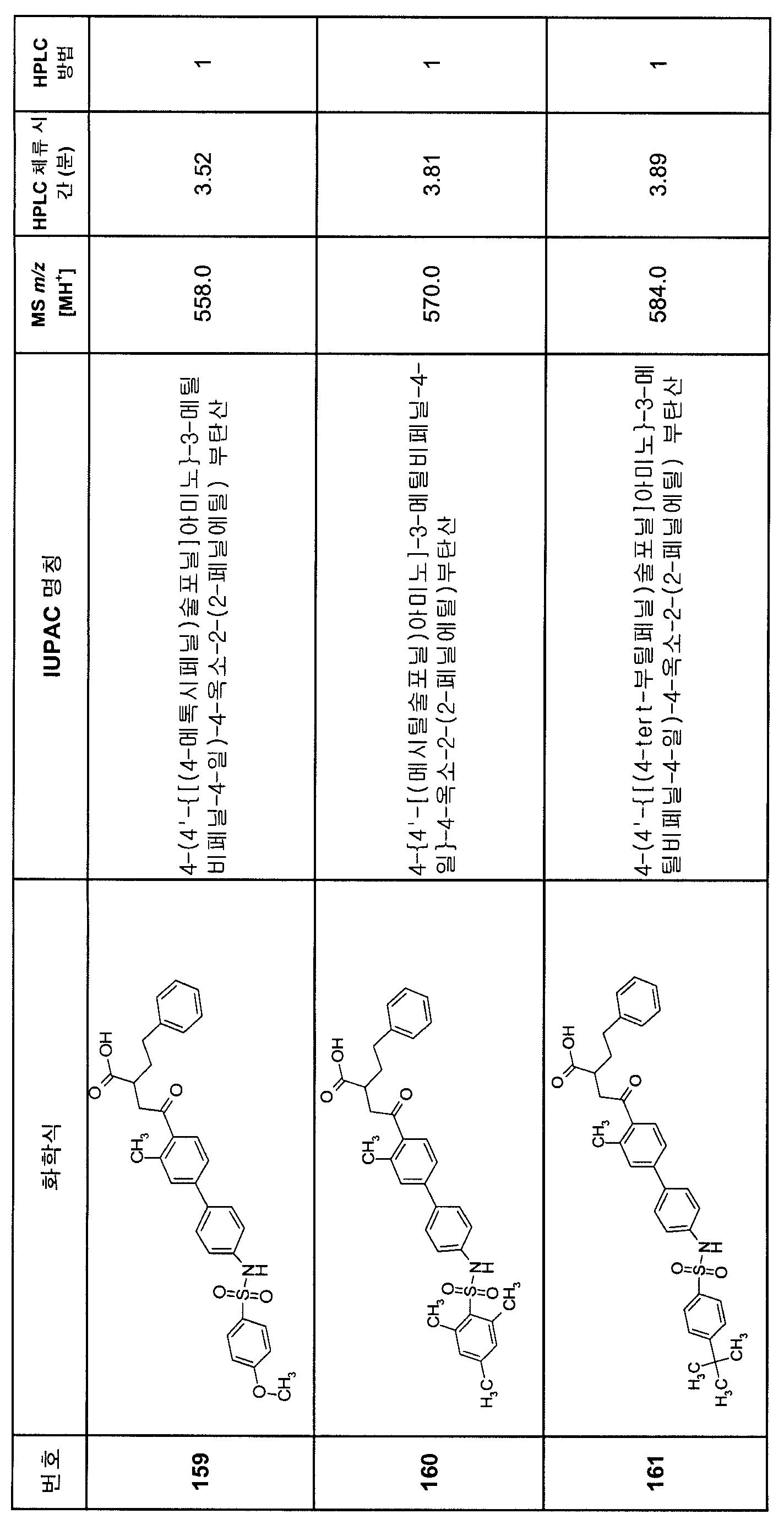 Figure 112007082249387-PCT00197