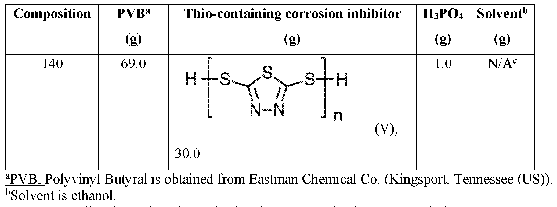 WO2016100168A1 - Polyvinylbutyral coating containing thiol