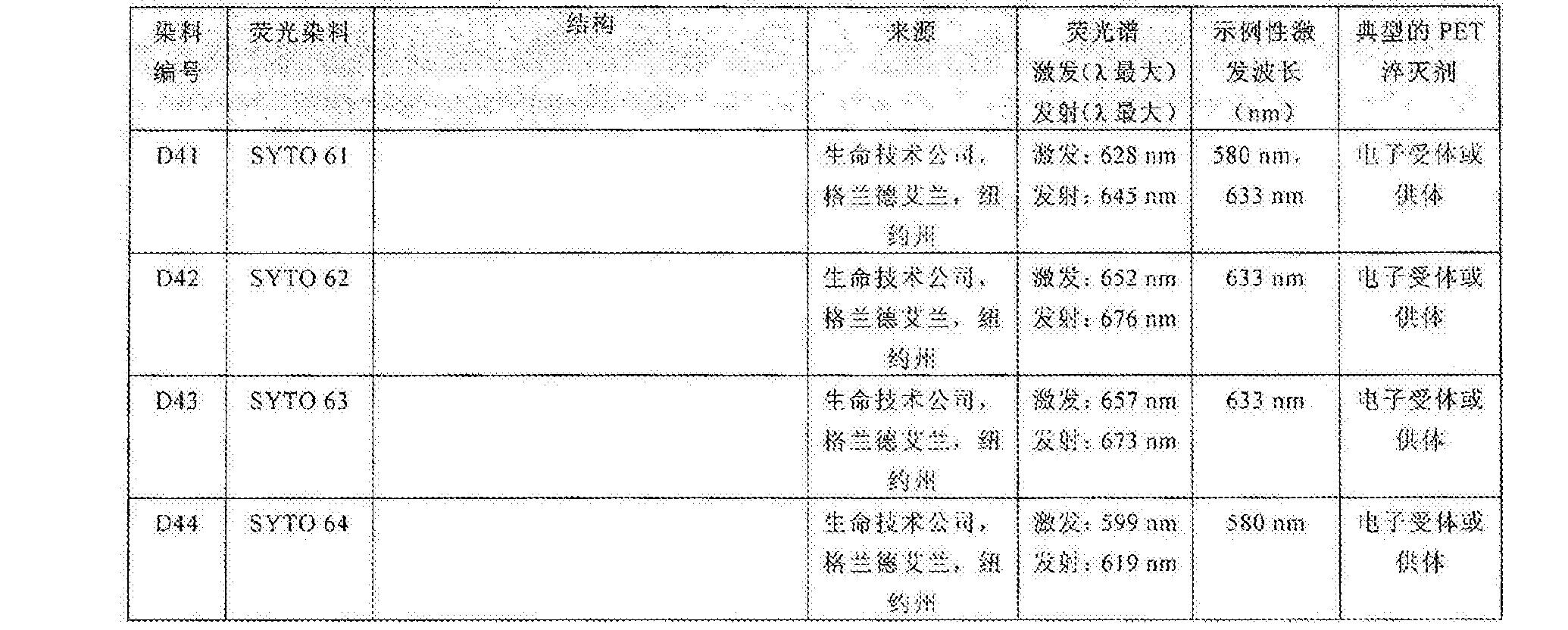 Figure CN104662425BD00261