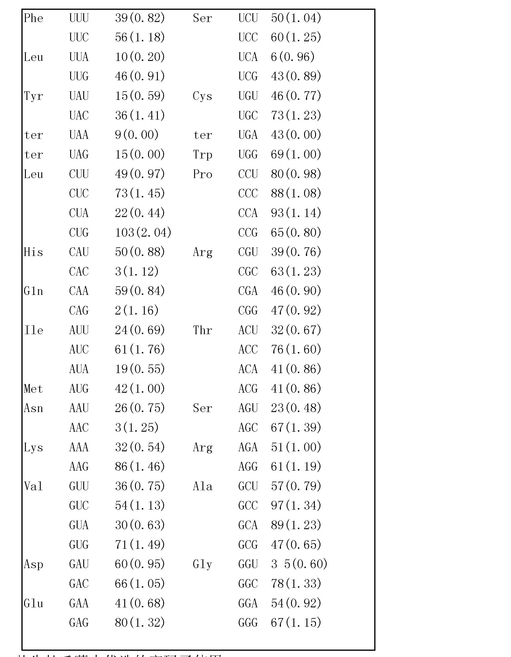 Figure CN101765661BD00591