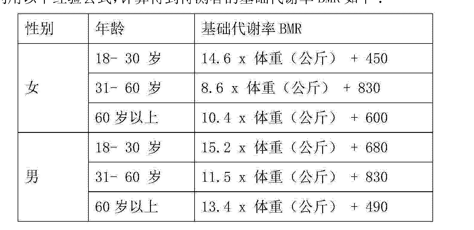 Figure CN103932696AC00021