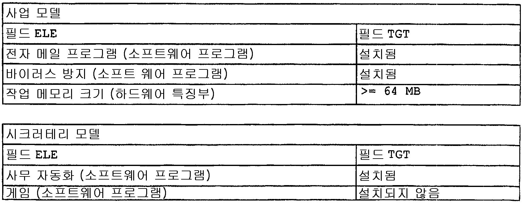 Figure 112003034646291-pct00001