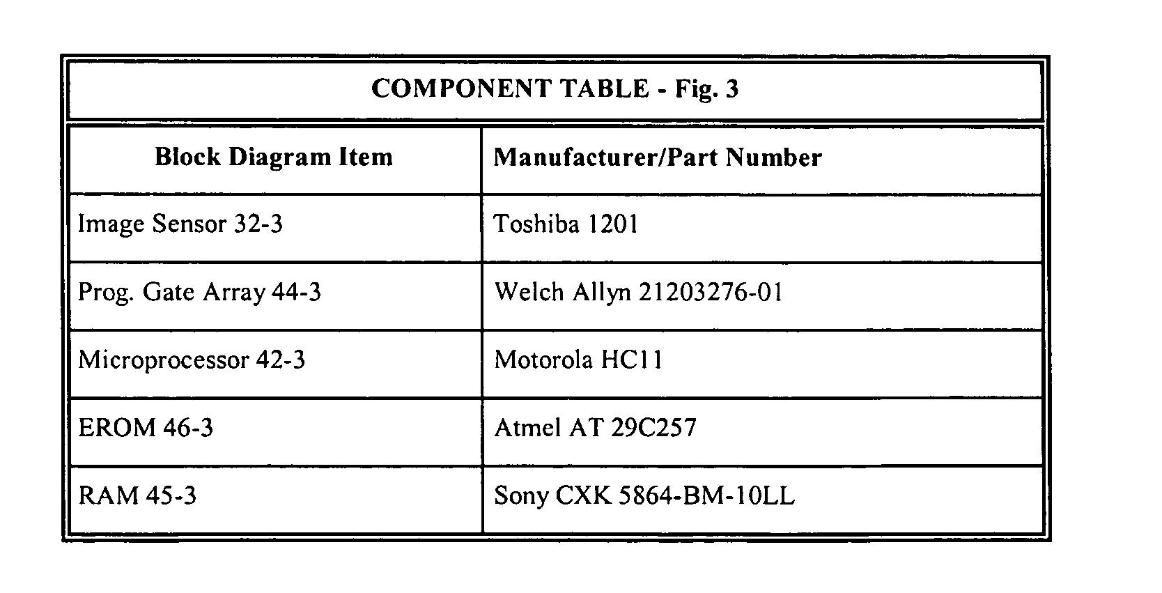 Figure US20040262394A1-20041230-P00002