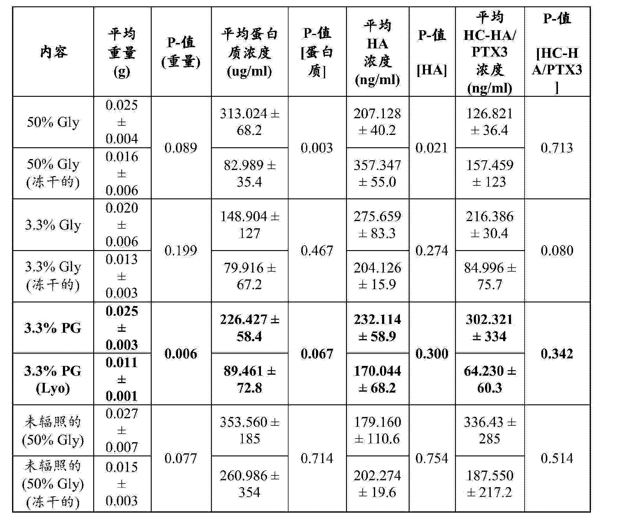 Figure CN103874762AD00651