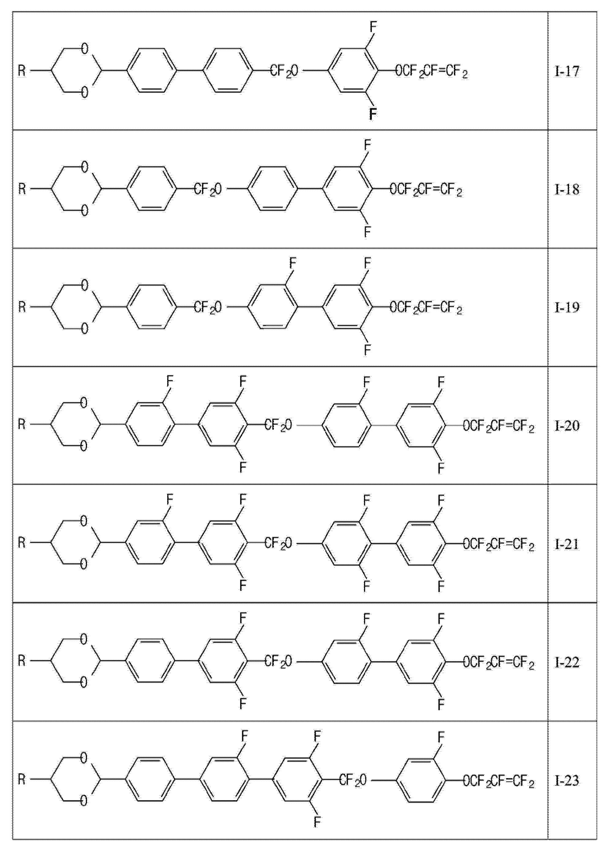 Figure CN103773386AC00061