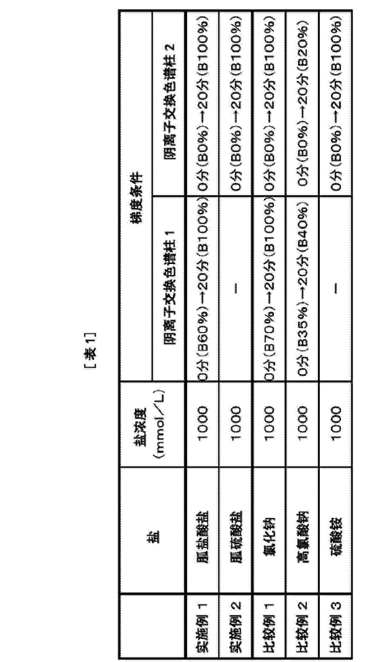 Figure CN104946626AD00081