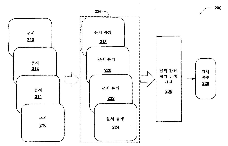 Figure R1020087007702