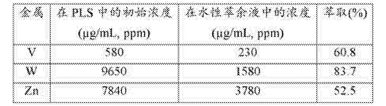 Figure CN107922994AD00162