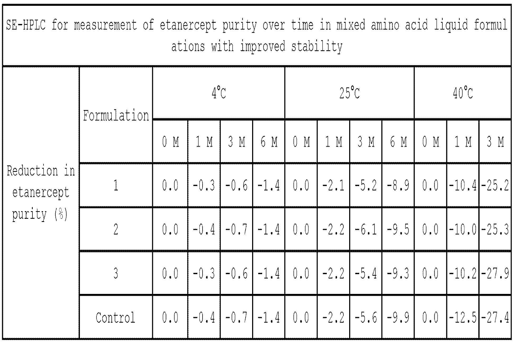 Figure PCTKR2014011540-appb-T000005