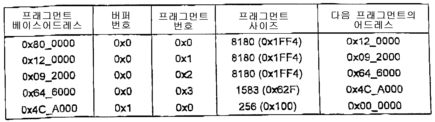 Figure 112002026286459-pct00001