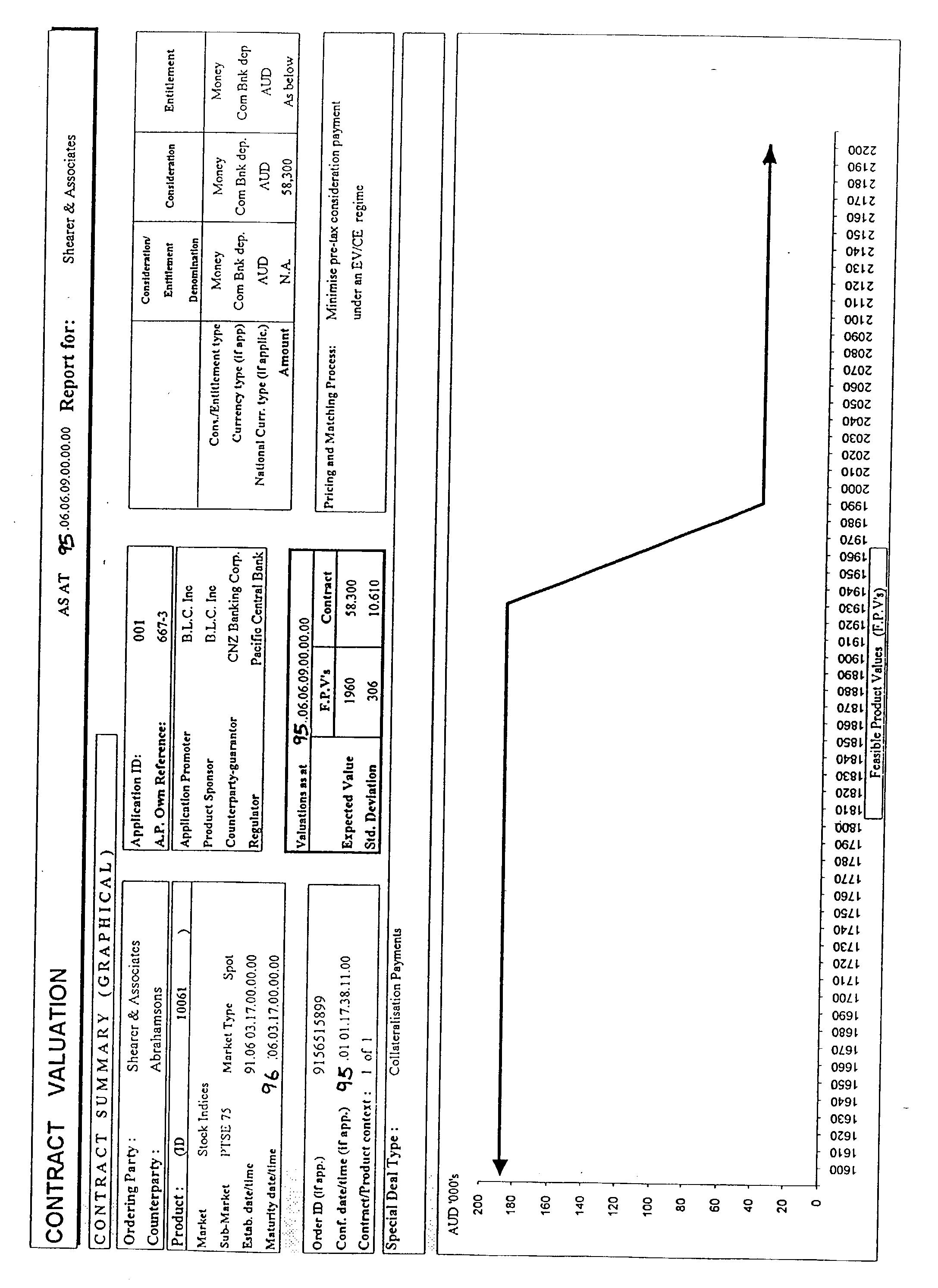 Figure US20030023546A1-20030130-P00028