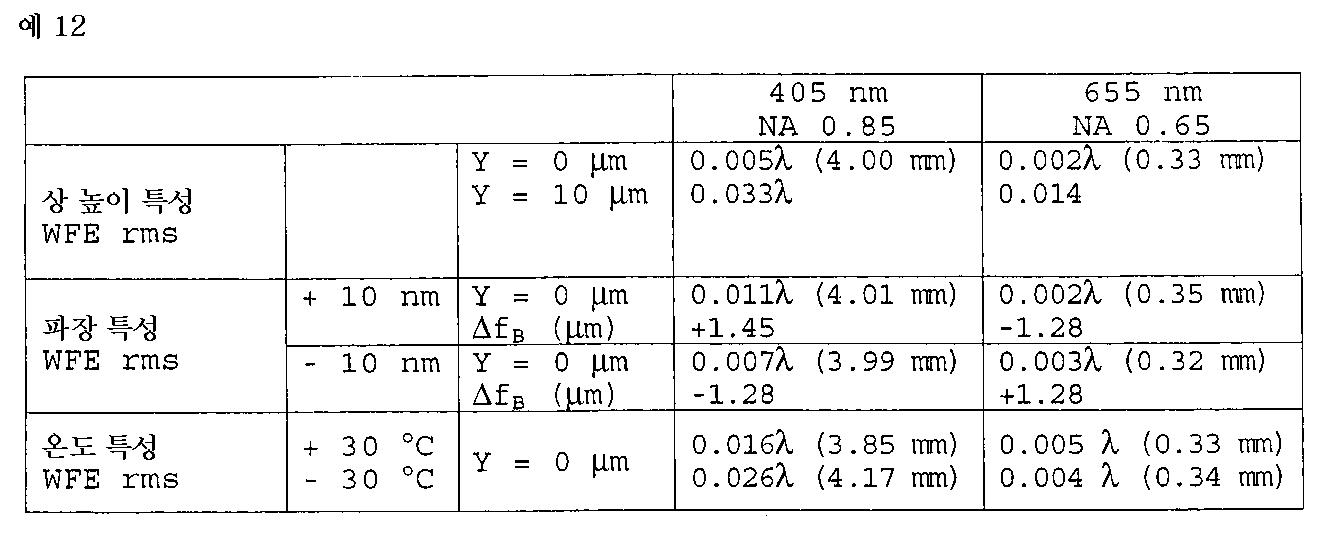 Figure 112001010918149-pat00038