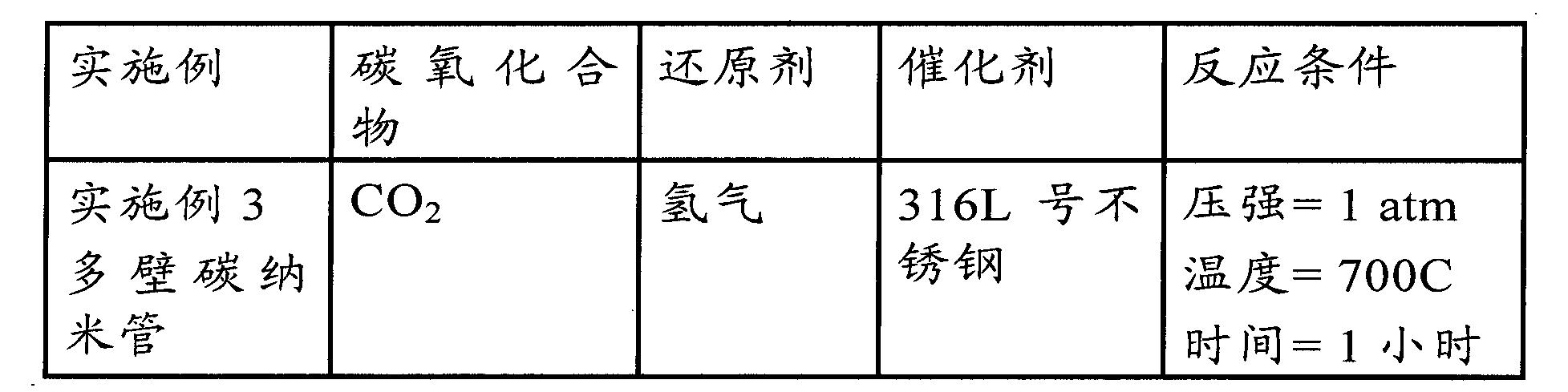 Figure CN102459727BD00242
