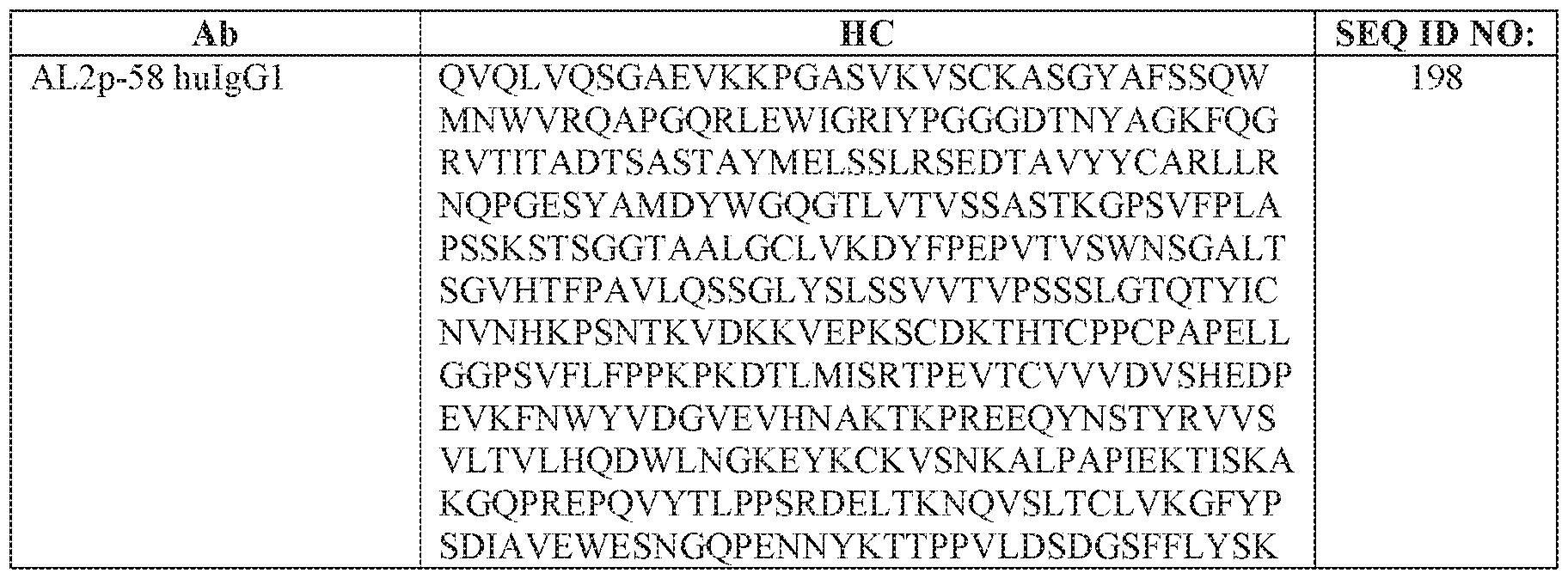 Figure imgf000247_0002