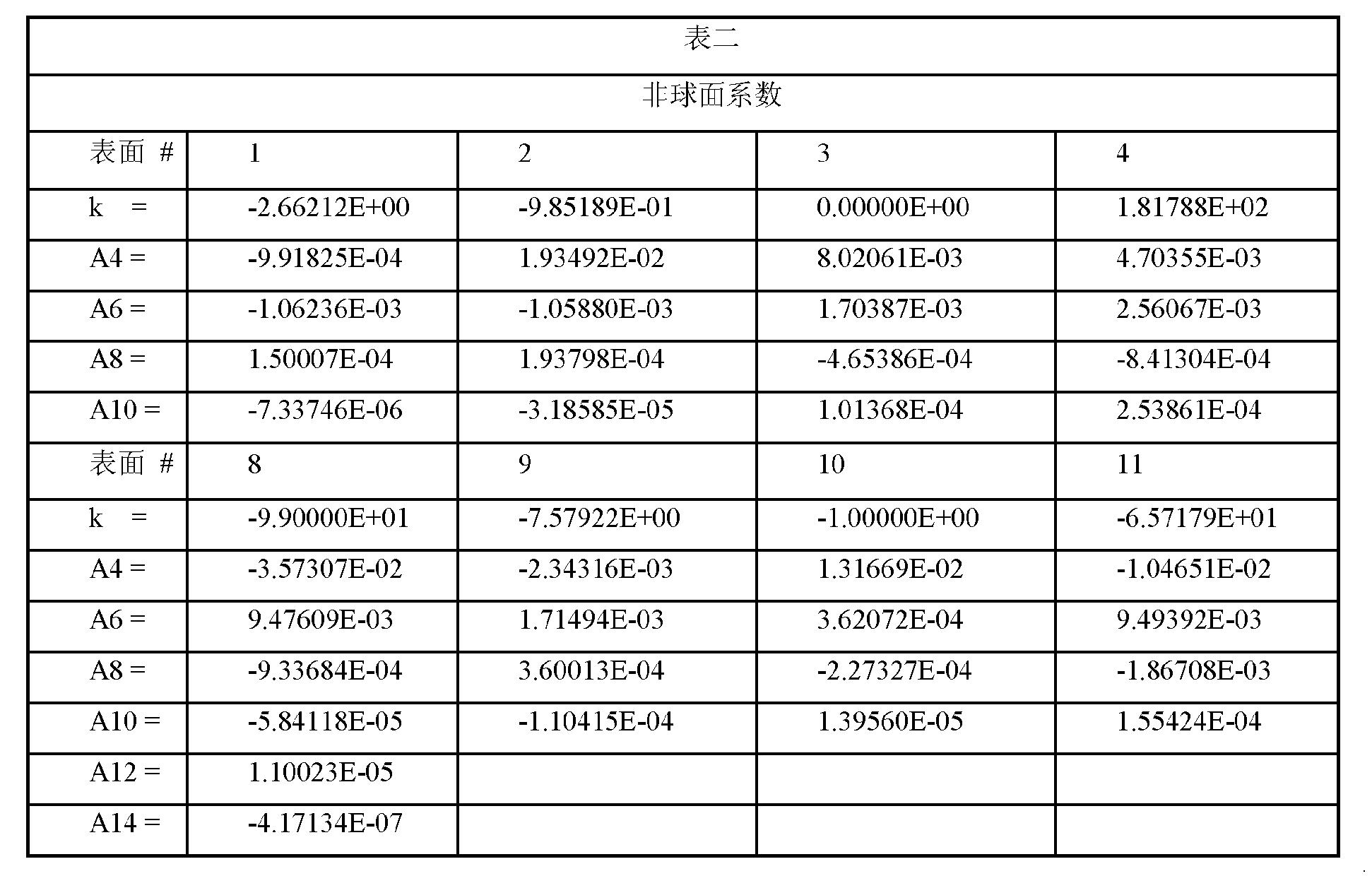 Figure CN102809803BD00101