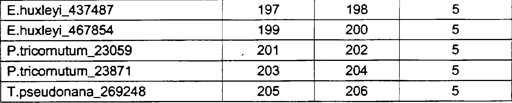 Atemberaubend Sequenzierung Einer Tabelle 3Klasse Galerie - Super ...