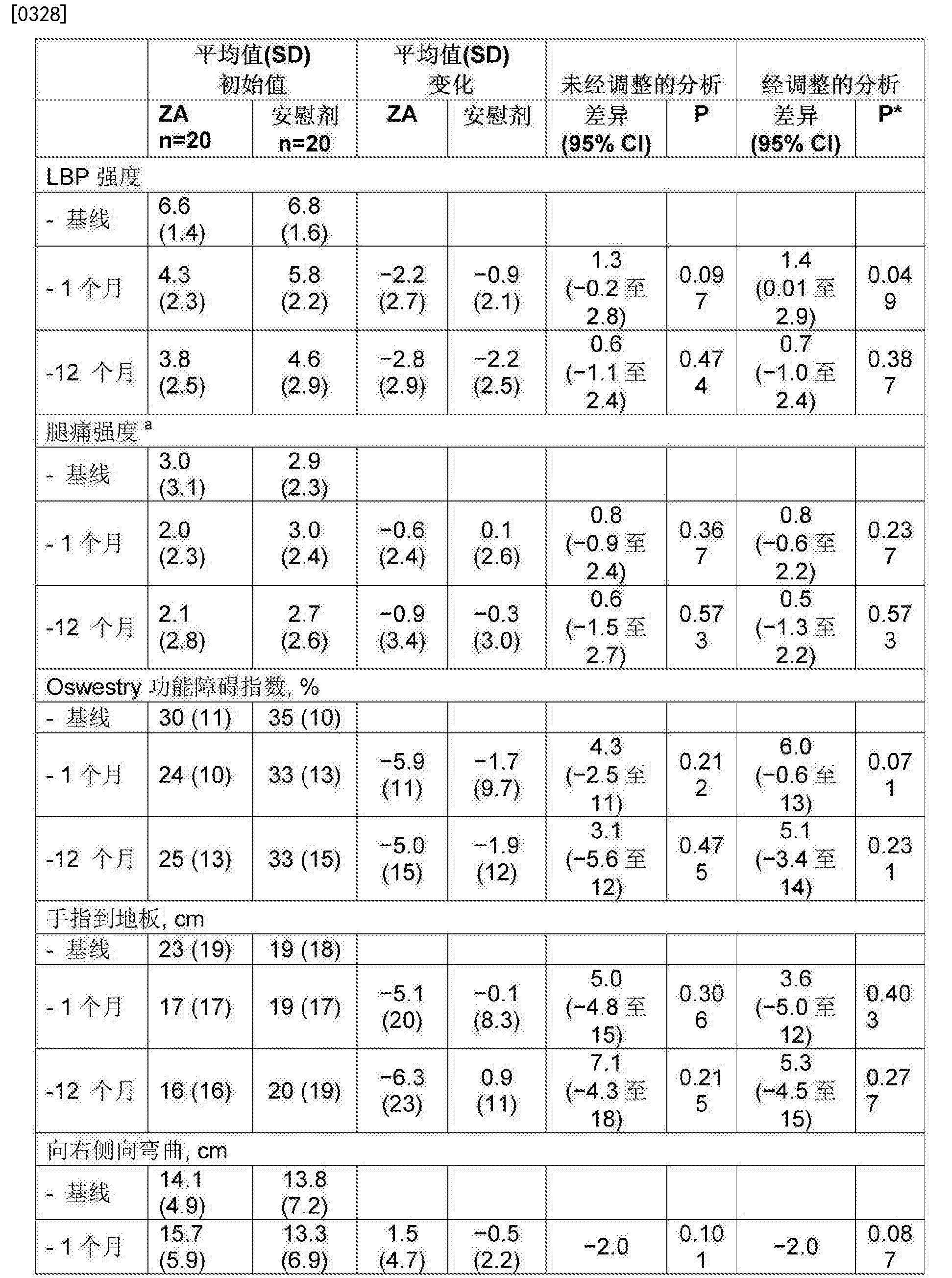 Figure CN106456610AD00491