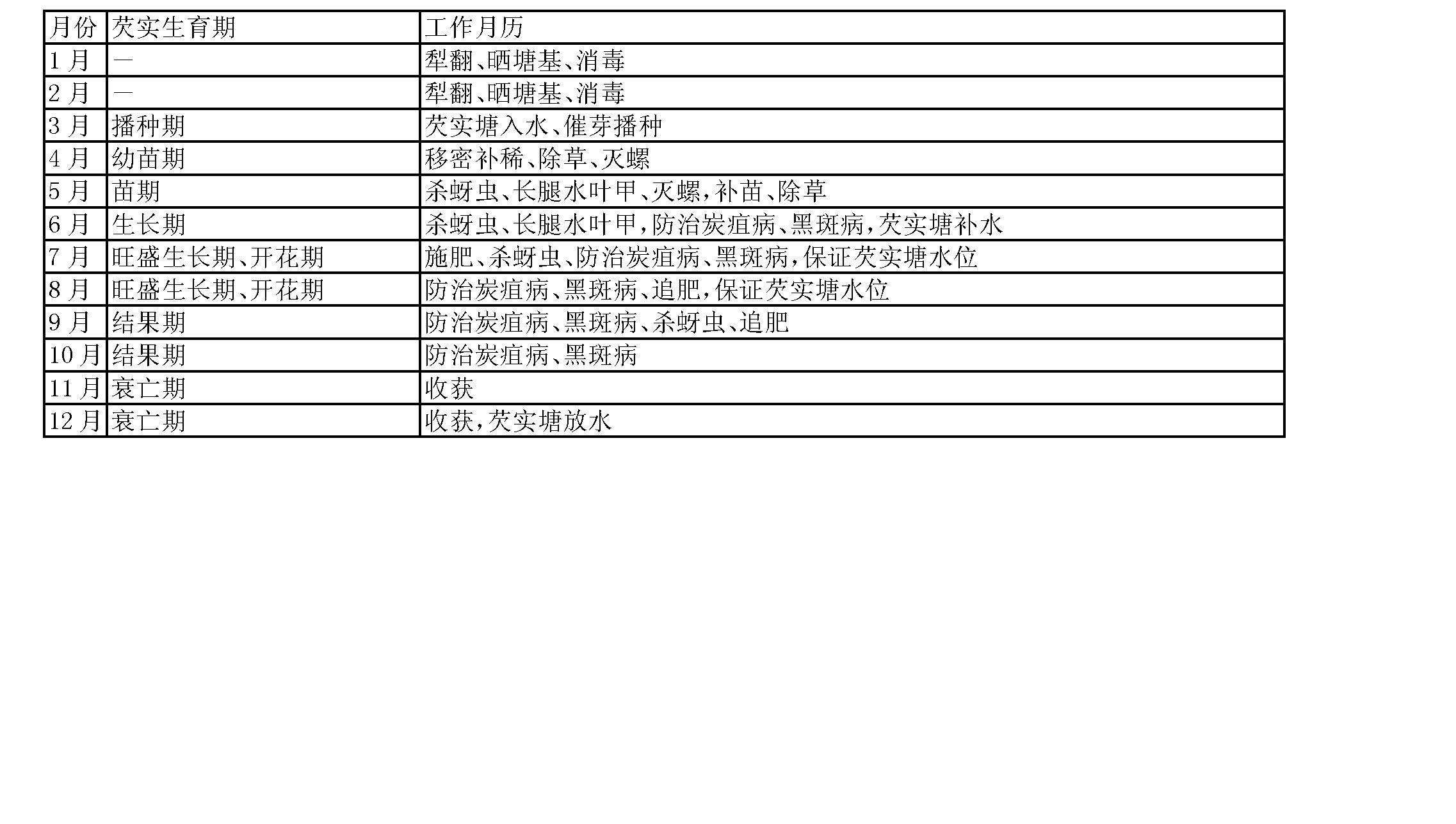 Figure CN102812805AD00091