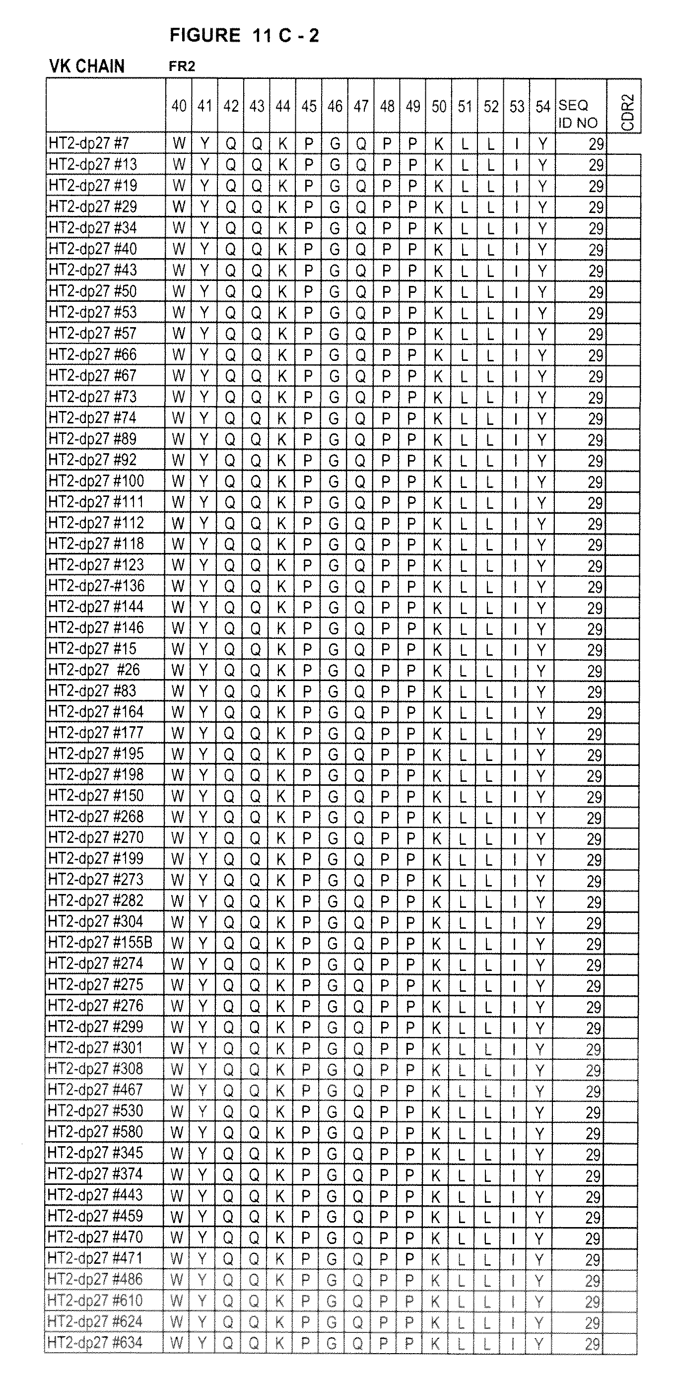 US9067994B2 - Anti-IL13 antibodies and uses thereof - Google