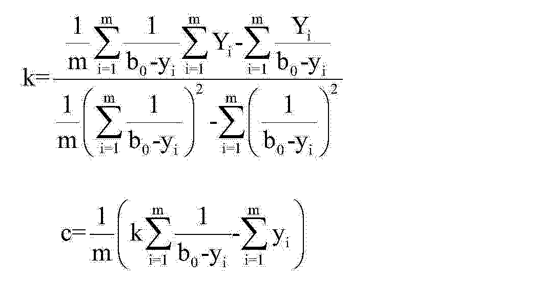 Figure CN102903106BC00033