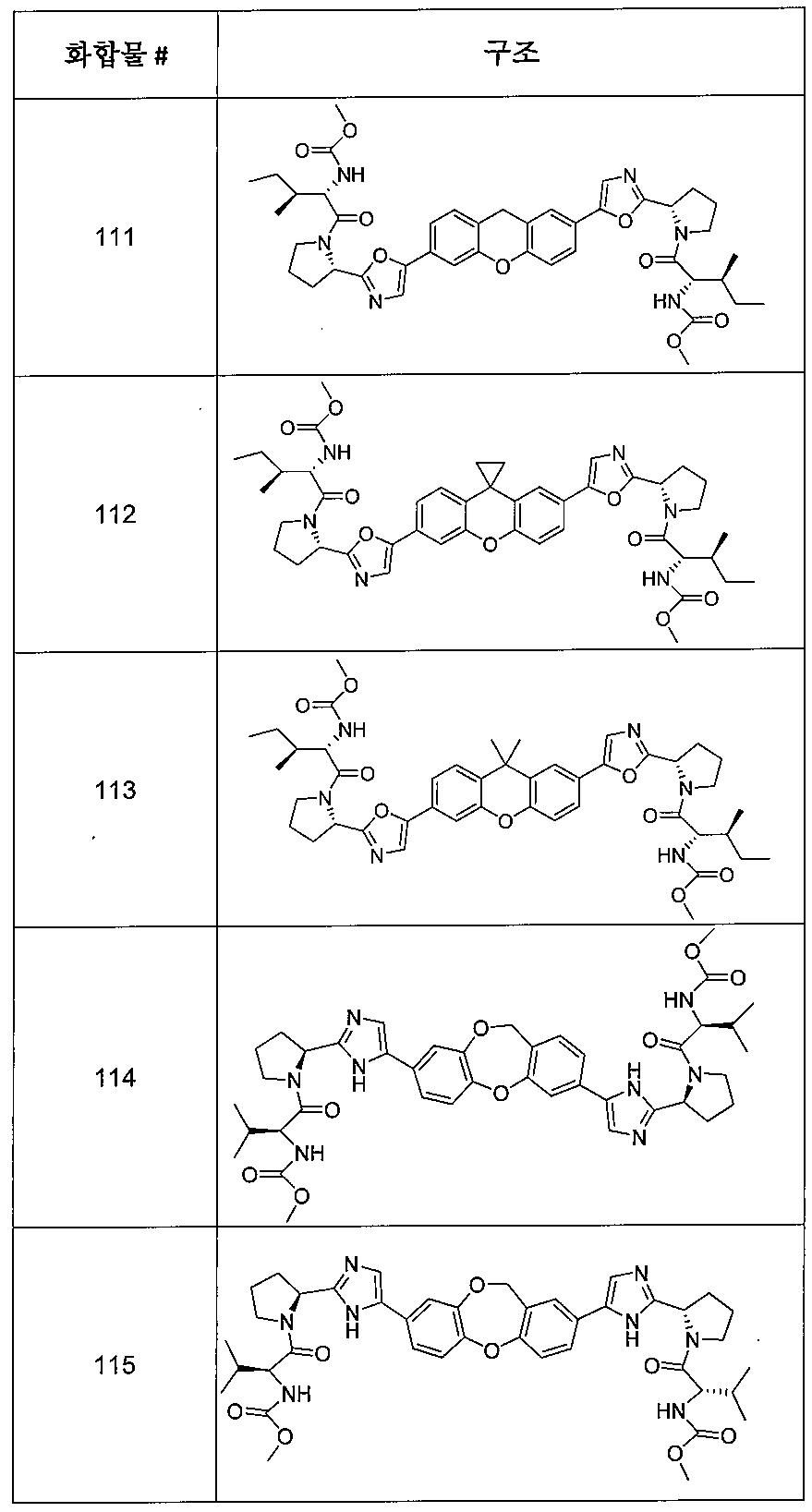 Figure pct00326