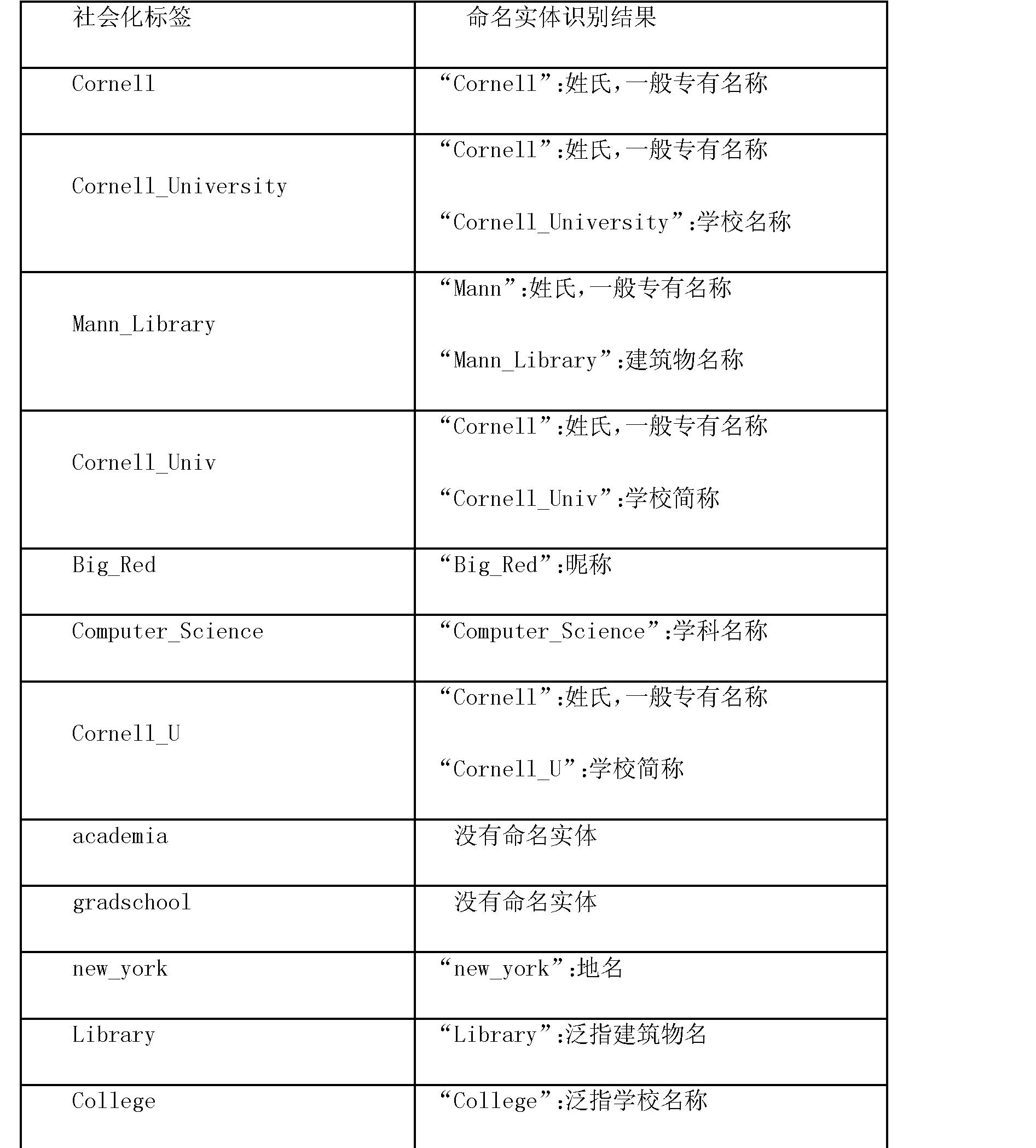 Figure CN101499062BD00121