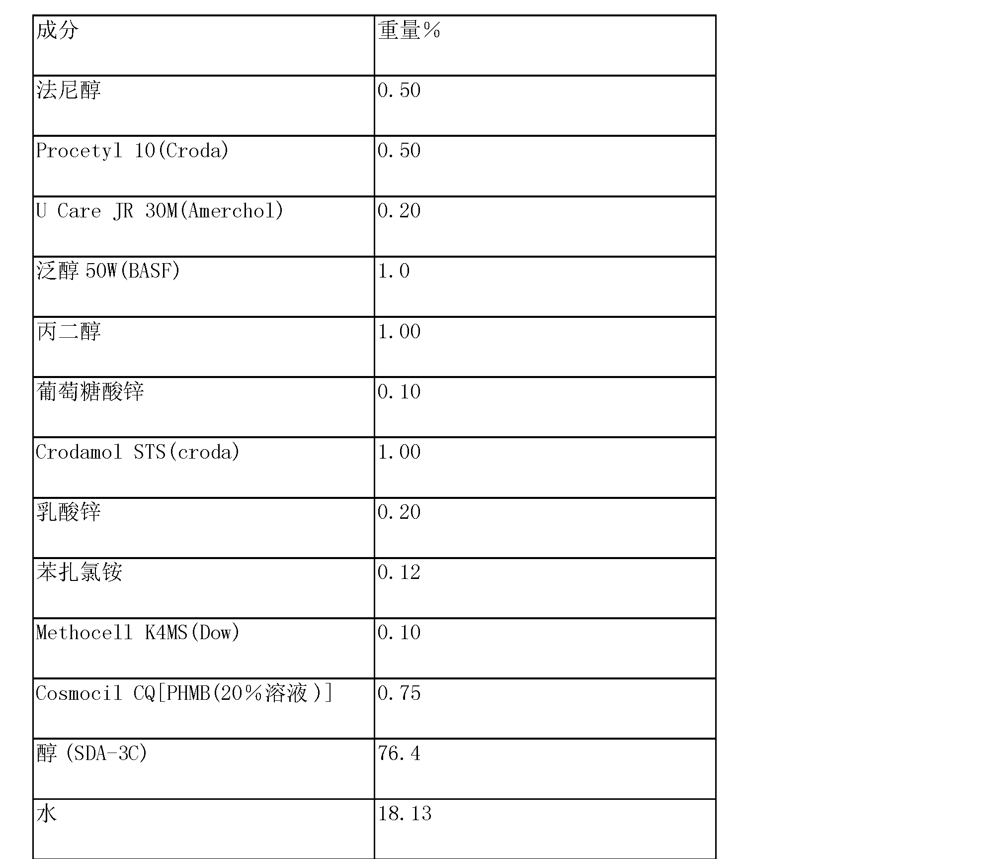 Figure CN101163455BD00272