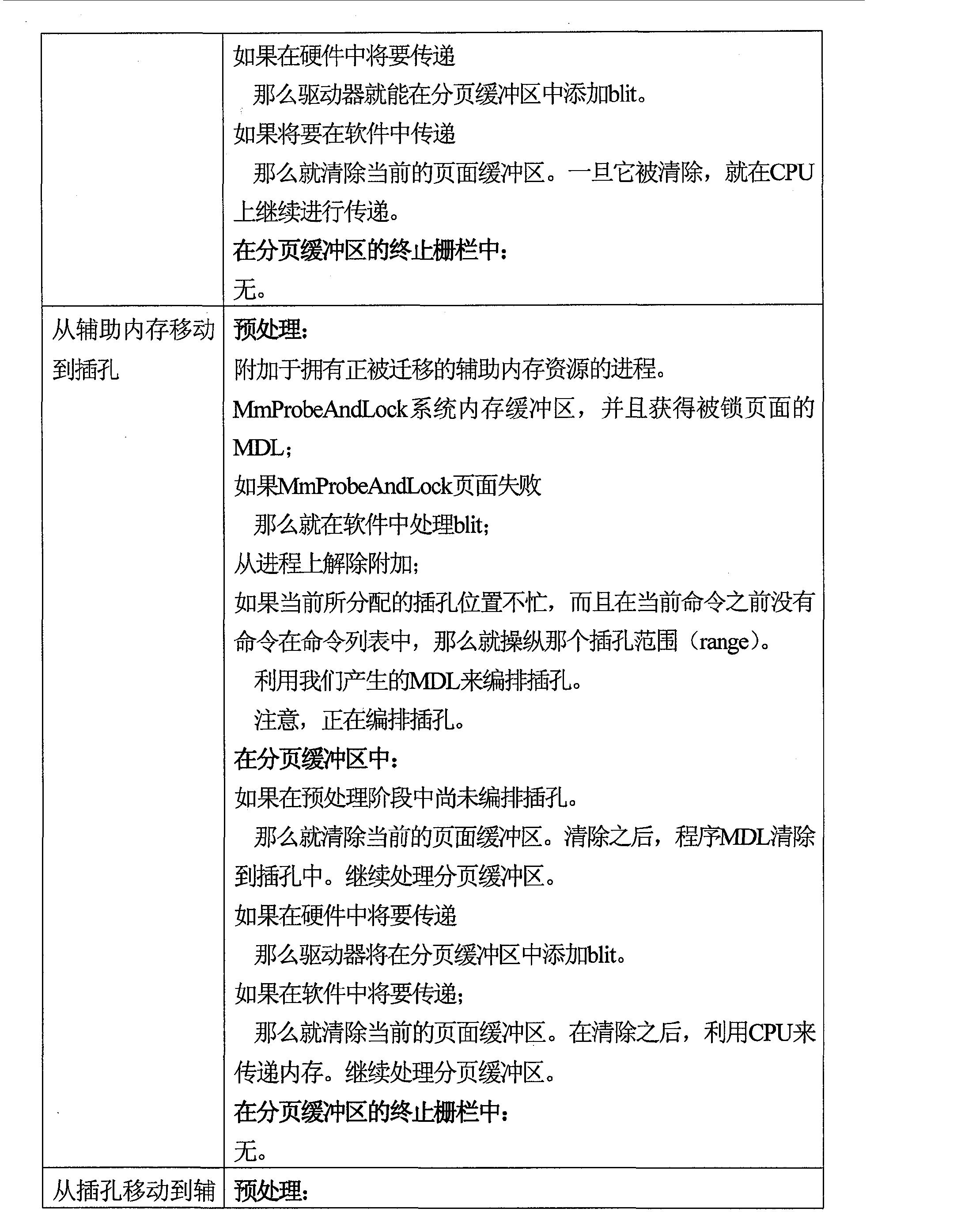 Figure CN101894044BD00161